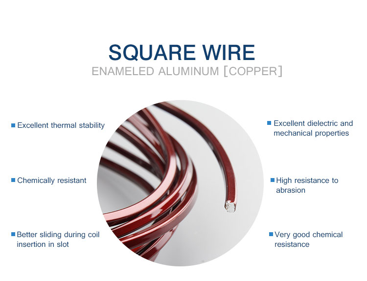 Square magnet wire sizes wire center magnificent mag wire sizes chart sketch electrical diagram ideas rh itseo info magnet wire table square magnet wire chart greentooth Images