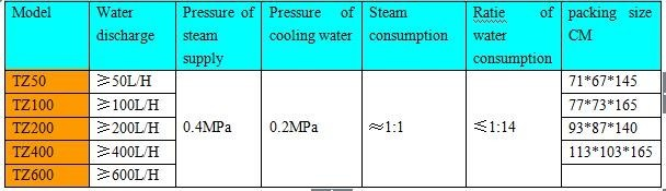 Tz Series Stainless Steel Re-Distilled Water Tower Steam Device