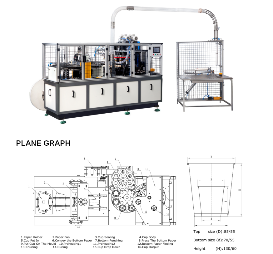 High Speed Automatic Paper Cup Making Machine Prices