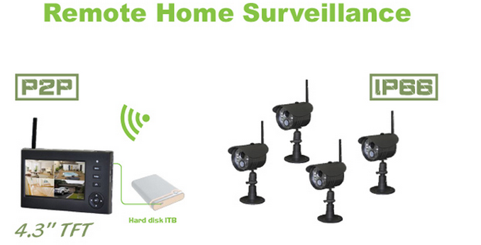 4CH Digital Wireless Camera & DVR System CCTV Camera IP