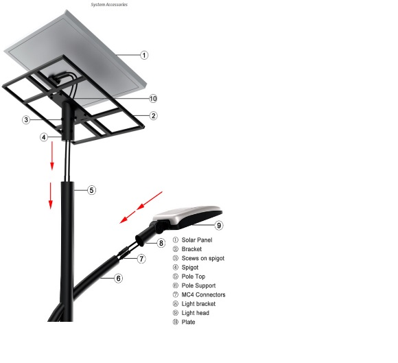 LED Solar Street Light From China Manufacture