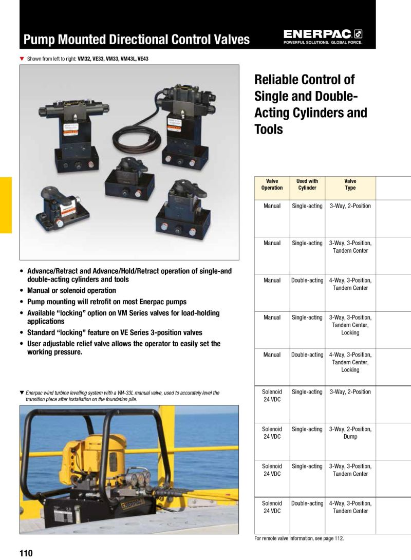 Enerpac Pump Mounted Directional Control Valves