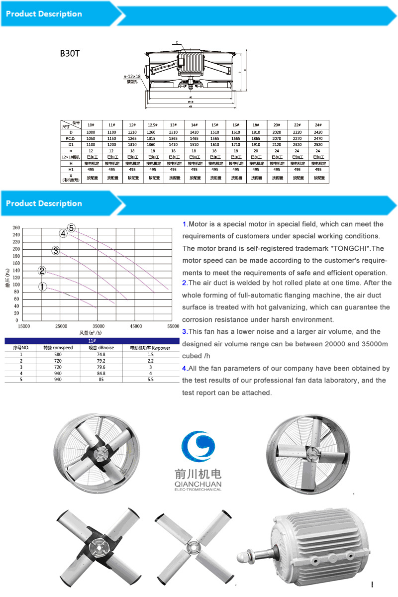 1100mm High Efficiency, High Quality, Axial Fan for Cooling Tower and Other Cooling Equipment