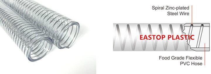 Plastic Flexible Food Grade PVC Steel Wire Reinforced Spiral Hose