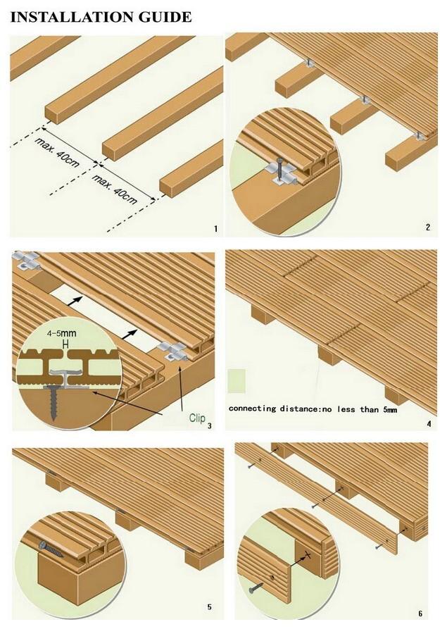 140*25mm Ipe Wood Plastic Composite Decking Water-Proof WPC Decking Floor