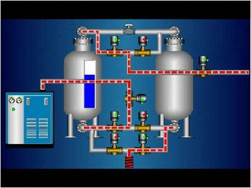 Food Preservation Nitrogen Generator, for Food Packing