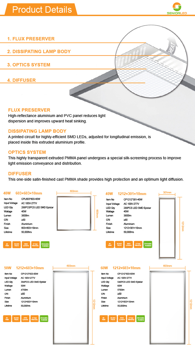 High Power 60W LED Panel Light with 110lm/W Lumen