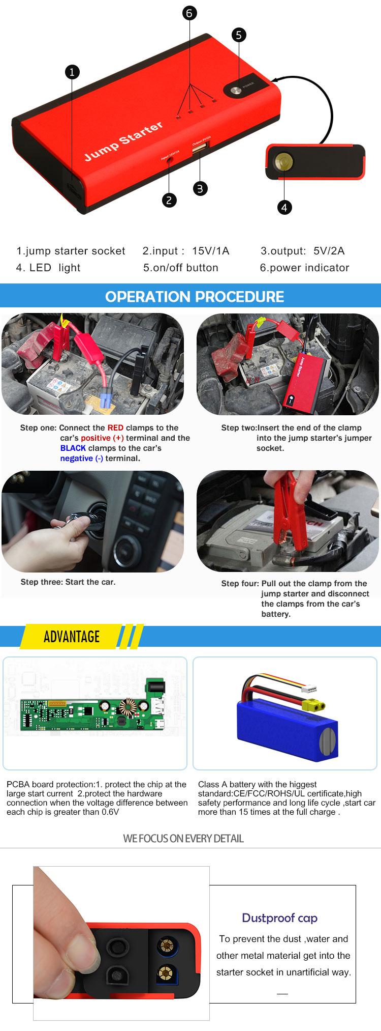 Car Battery Power Bank Jump Starter for 12V Gasoline Cars