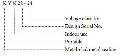 Kyn28-24 Indoor Hv Centrally Installed Switchgear