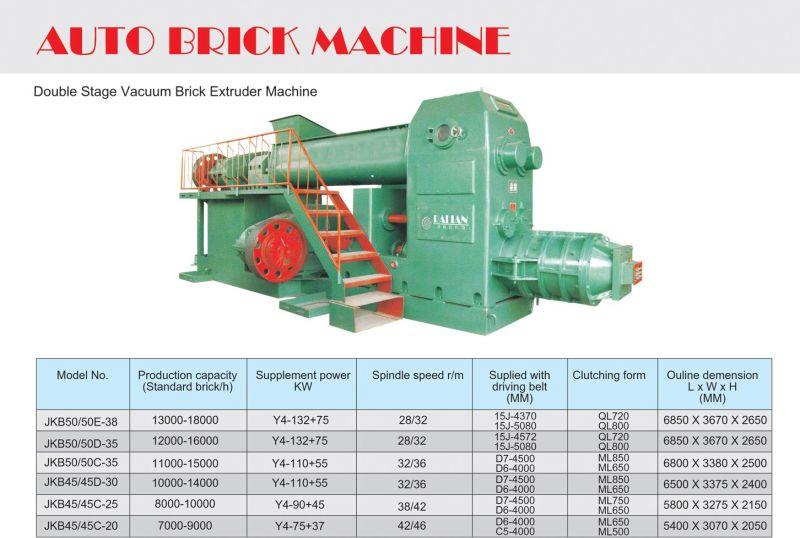 Ecnomic Auto Brick Machine with Technology