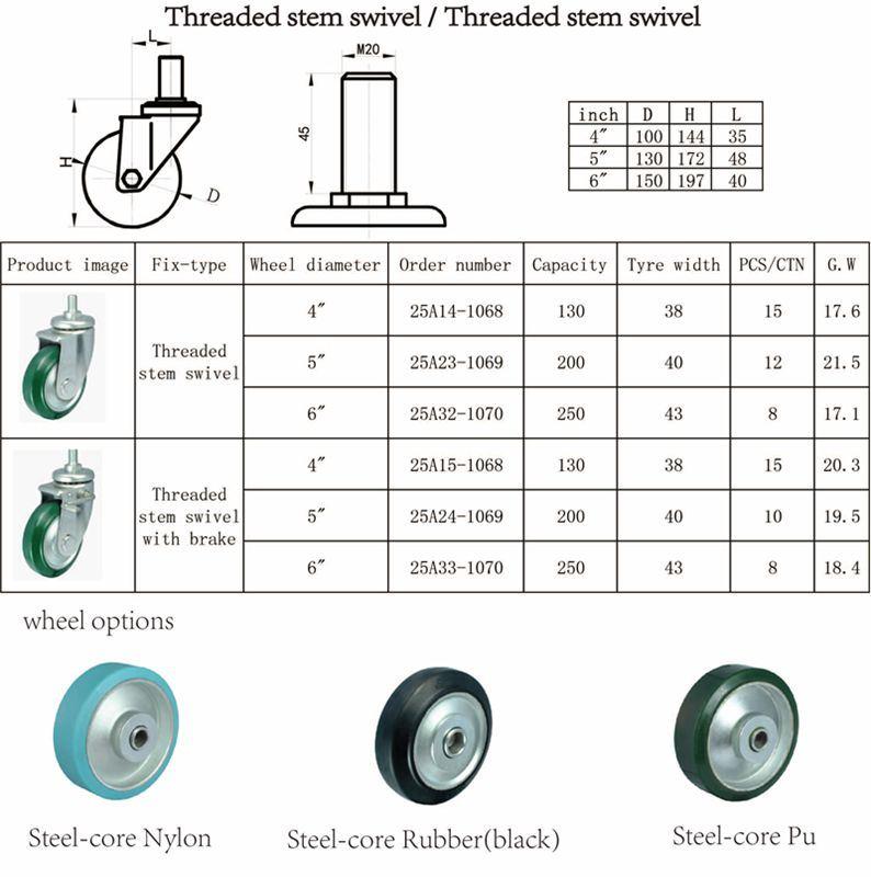 3 Inch Steel-Core Rubber Rigid Locking Caster Wheel