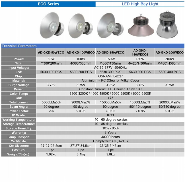 Wholesale Price 20W 30W 50W 70W 100W 150W LED High Bay Light for Warehouse Mine