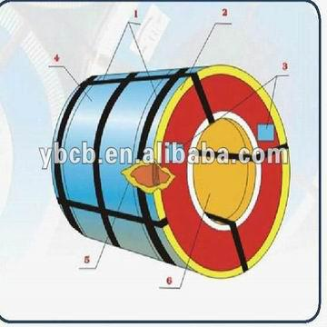 Hebei Yanbo Prepainted Galvanized Steel Coil // High Quality//Tangshan, China