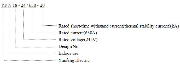 Yfn18-24kv Series Indoor AC Hv Load Break Switch