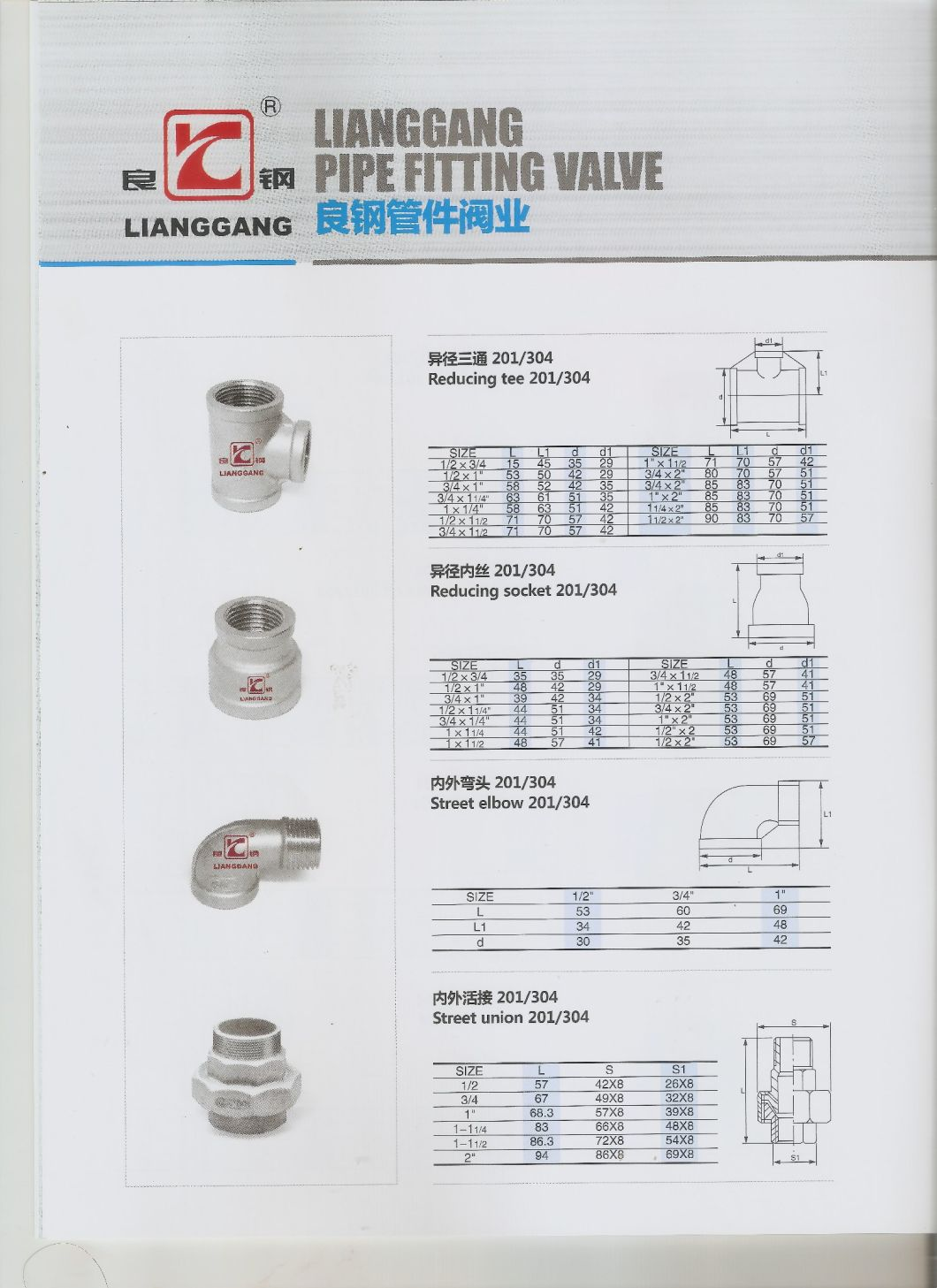 Stainless Steel Pipe Fitting SS304 BSPT NPT Thread Screw Union 1inch