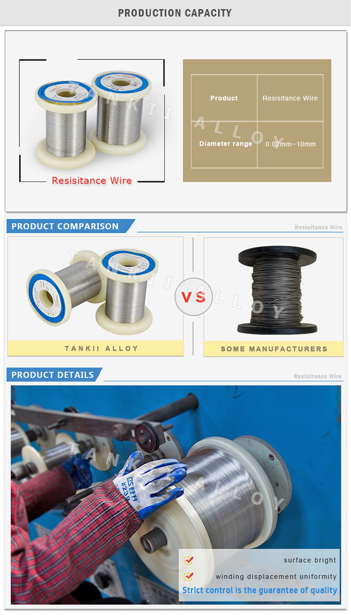 Electric Heating Resistance Monel 400 Wire for Lighting Fuse