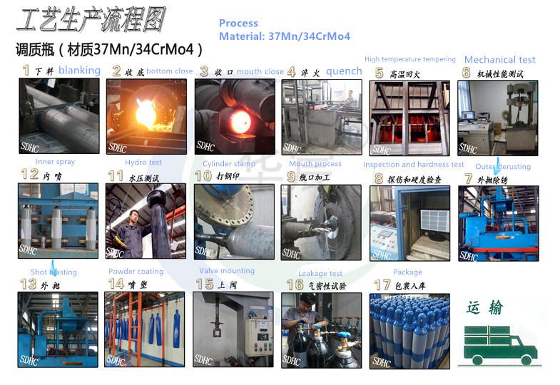 CNC Seamless Pipes Metal Spinning Machine