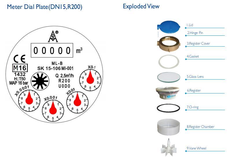 MID Certificated Multi Jet Liquid Sealed Water Meter