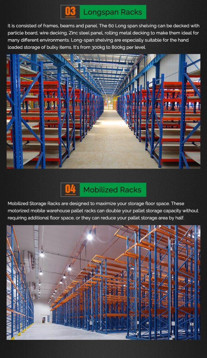 Middle Duty Loading Capacity Household Wire Shelving Racking