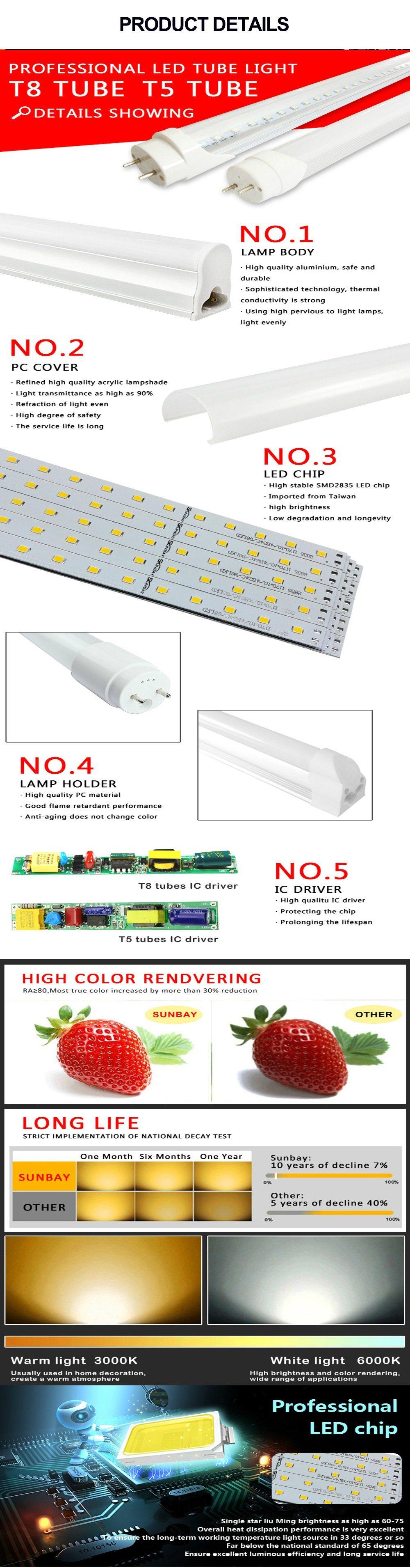 110lm/W Ce RoHS Approved 14W 90cm T5 T8 Aluminum LED Tube Light