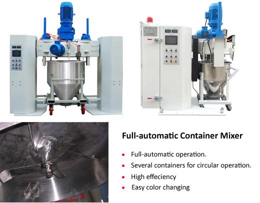 Container Mixer
