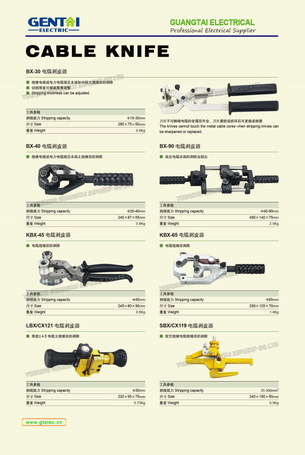 Mini Combination Hand Tools Cable Cutter and Wire Stripper Plier
