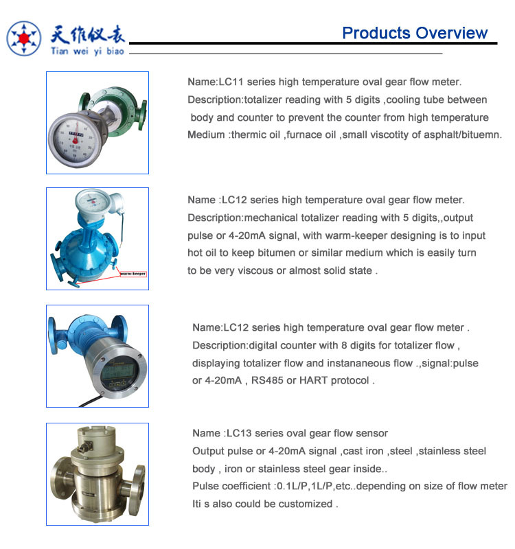 Gas Oil Loading PD Flow Meter