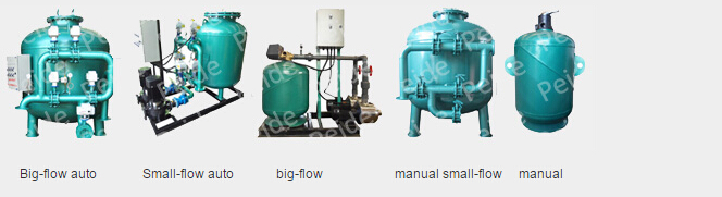 Circulating Water Bypass Filter Water Purification Plant with 22years' Experience