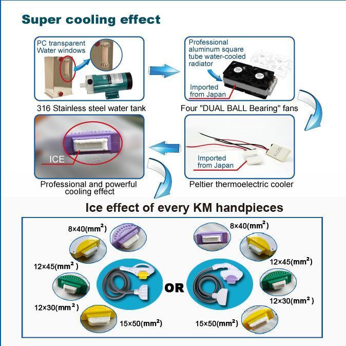High Quality OEM Service Hair Epilator IPL Shr for Distributor