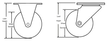 Light Duty Plate Rigid Furniture Casters