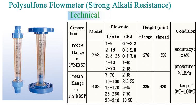 China Irrigation Measuring Flow Meter Factory Price
