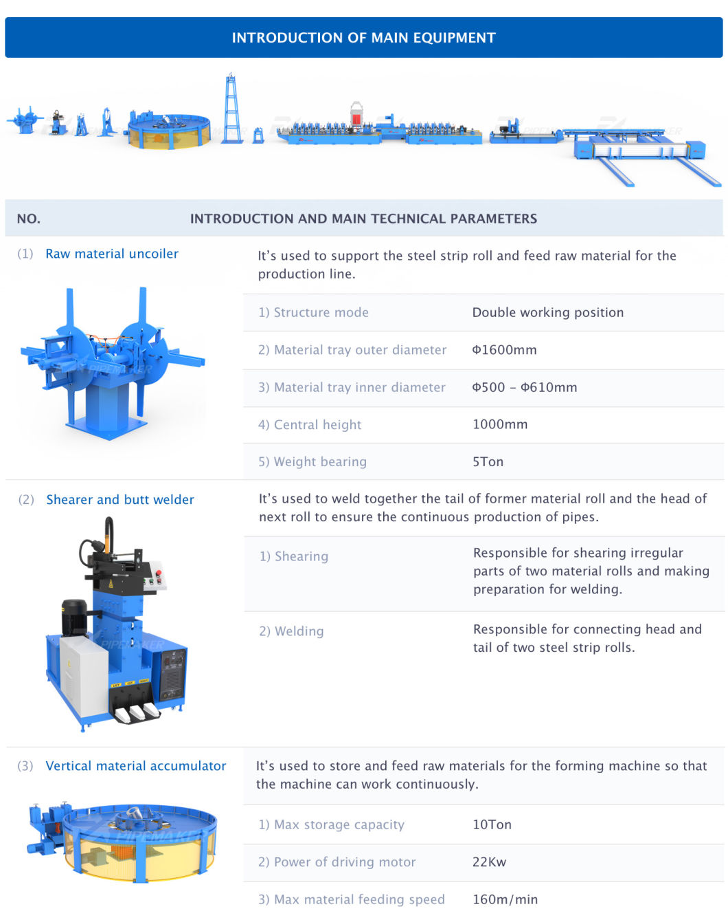 High - Precision Stainless Steel Straight Seam Welded Pipe Tube Making Machine Equipment Production Line