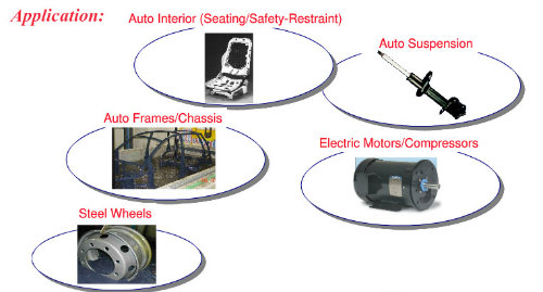 Professional Manufacturer Autophoresis Coating Line for Suspension