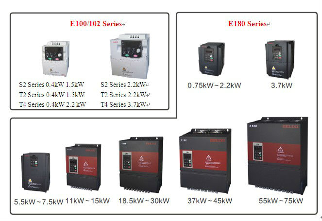 E102 AVR Function Vector Control AC Drive (0.75KW)