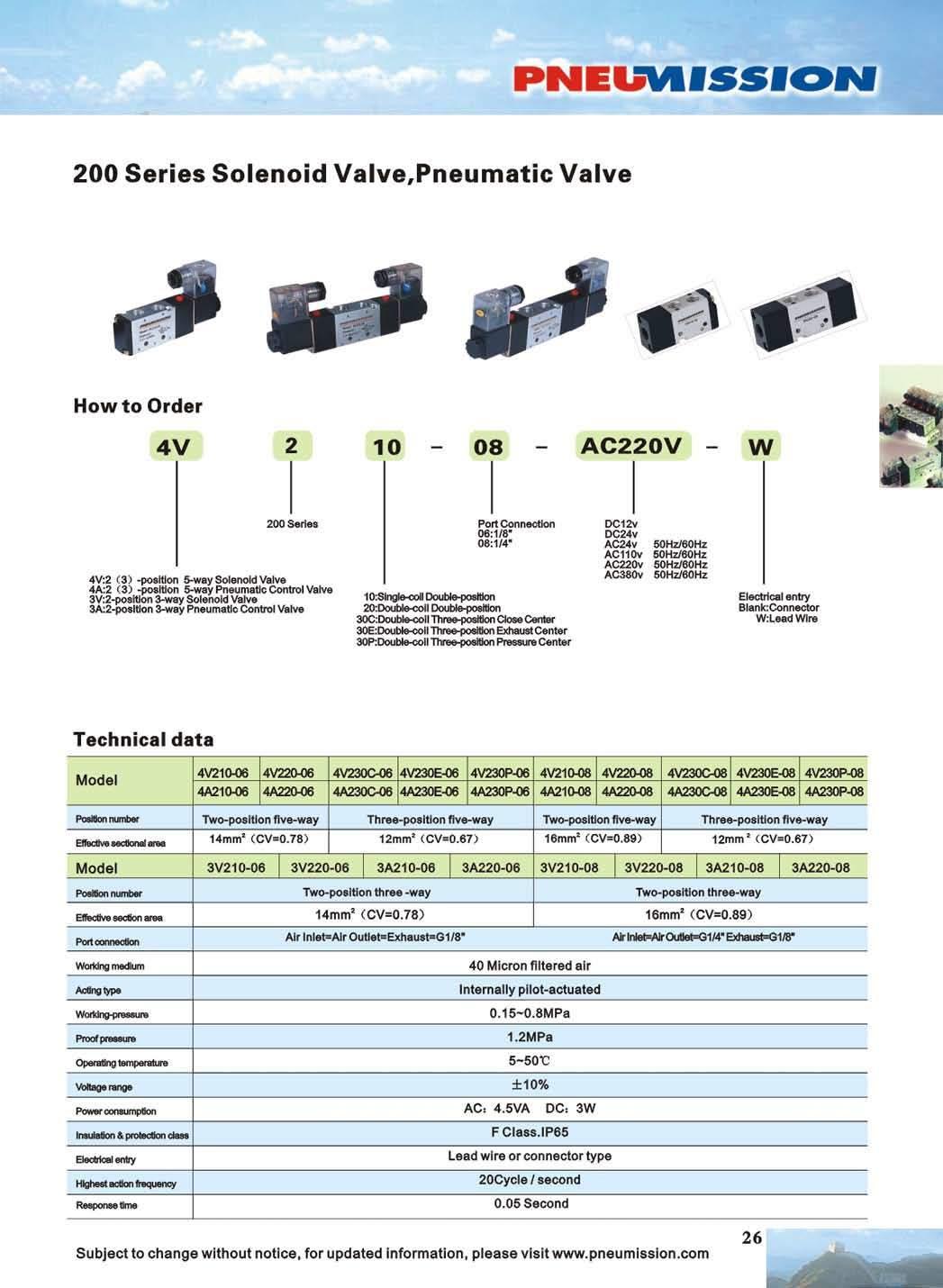 Pneumatic Valve, Air Control Valve, Solenoid Valve