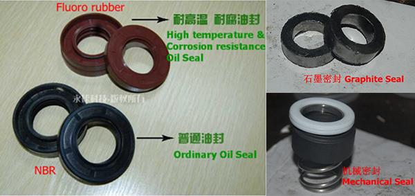 KCB 2cy Hot Oil, Lubricating Oil Commercial Hydraulic Gear Pump