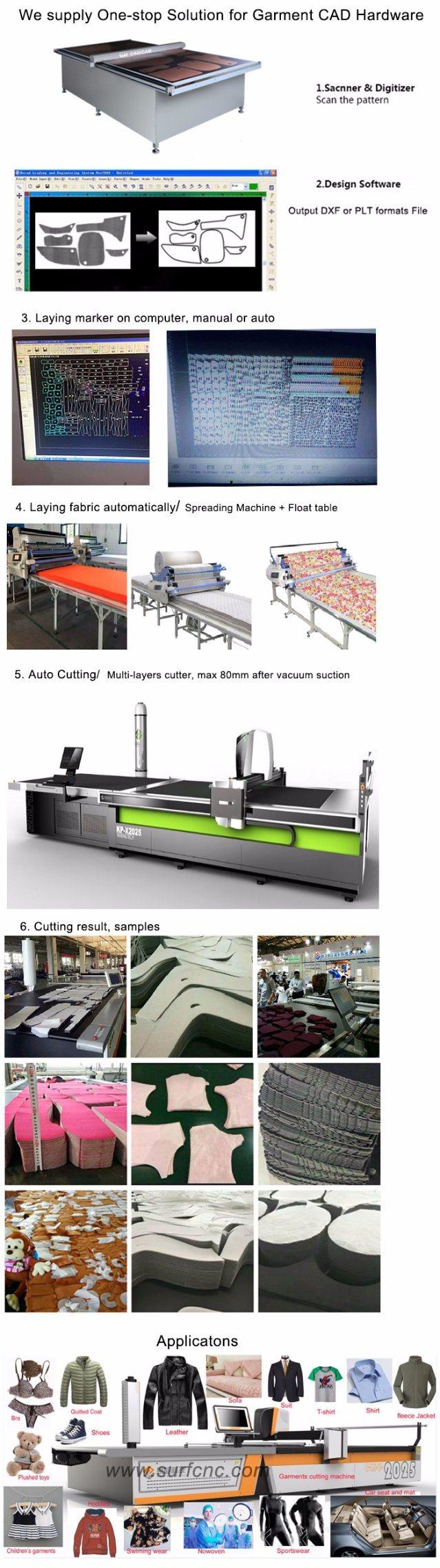 Professional Textile Cutting Machine Automatic Garment Cutter Cloth Cutting Table