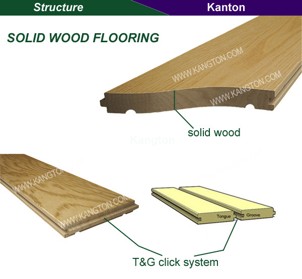 Antique Chinese Oak Solid Wood Flooring (solid wood flooring)