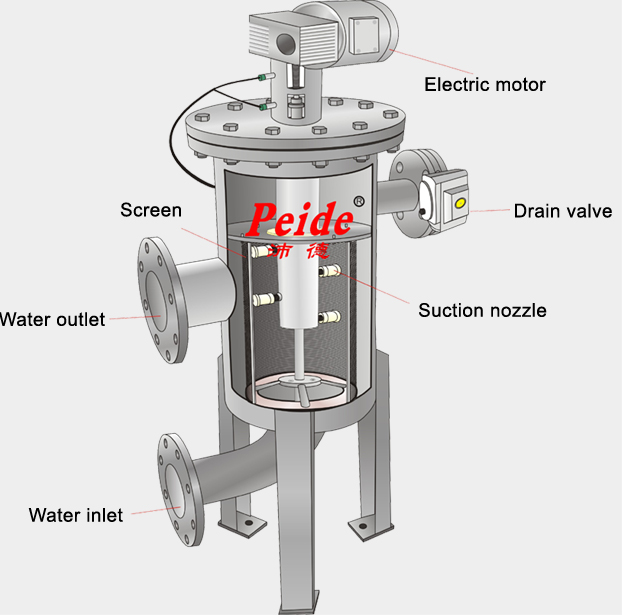 Big Capacity Hot Sale 20-1500t/H Industrial Water Purification Filter