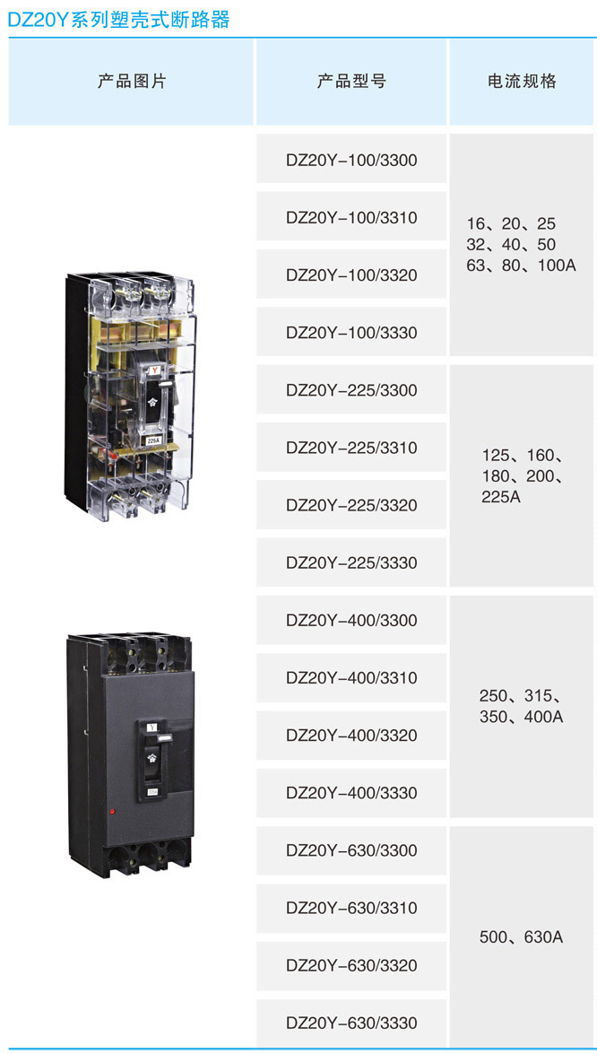 Most Popular Circuit Breaker Prices MCCB Dz20 1250A 63A 80A 125A