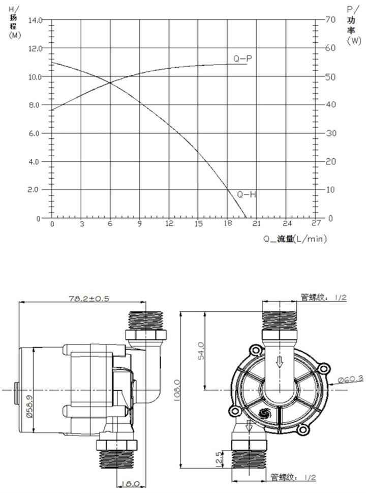 Submersible Mini DC Water Pump for Hot Water Circulation