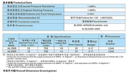 Compressed Pneumatic Filters and Regulators Al2000