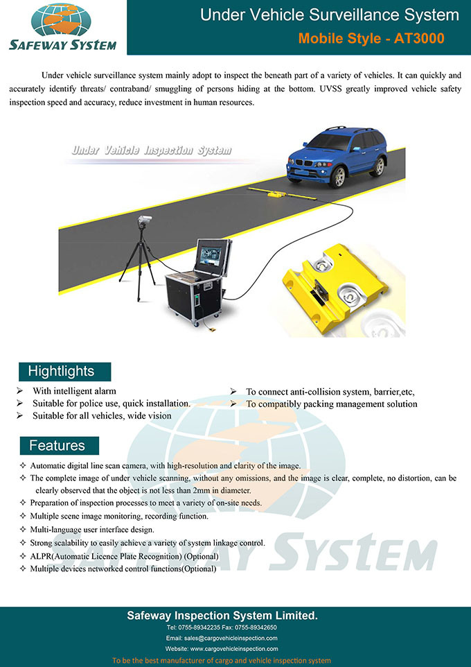 Security Products Under Vehicle Surveillance System Model - Featured