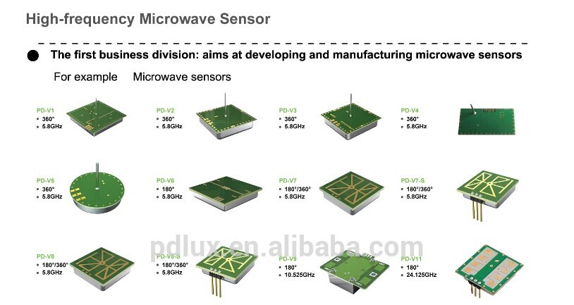 Product Description Pdlux Ghz Doppler Radar Zigbee Motion Sensor Modules