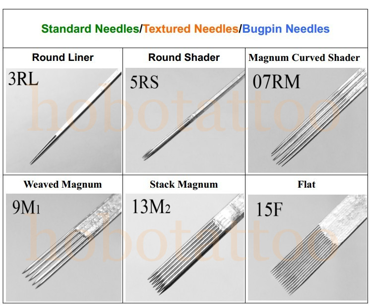 Professional Sterilized Disposable Tattoo Needle Supply with CE ...