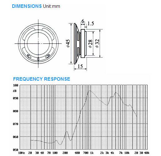 Fbs45b Make 8 Ohm 0.25W Mini Bluetooth Micro Mylar Speaker (FBELE)