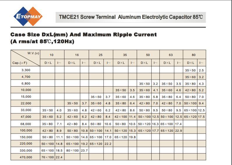 Topmay 108m 80V Screw Terminal Aluminum Electrolytic Capacitor