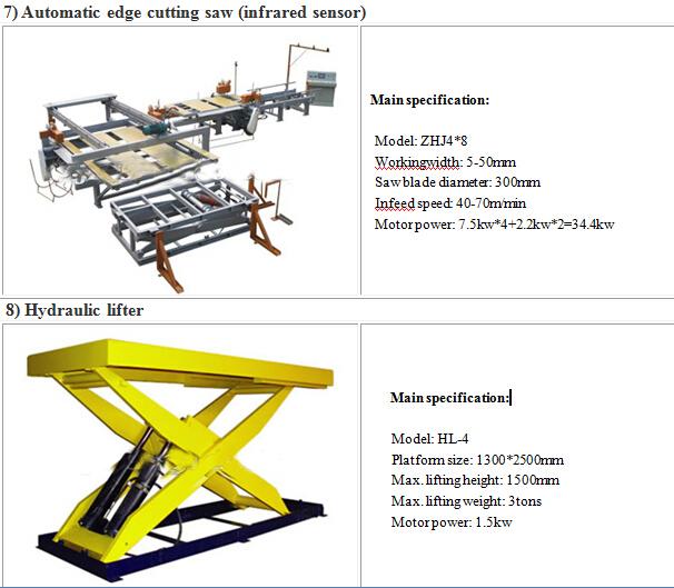plywood laminating line china manufacturer. Black Bedroom Furniture Sets. Home Design Ideas