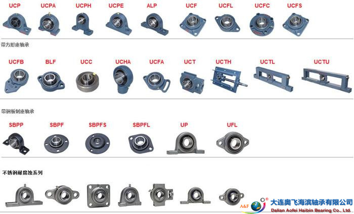 Aofei Bearing manufactory supply Ball bearing units Spherical bearing Pillow block bearing FL209