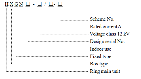 Indoor Box-Type AC Sealed Ring Main Unit-Hxgn-12